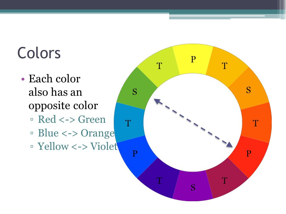 Colors Each color also has an opposite color ▫Red Green ▫Blue Orange ▫Yellow Violet P PP S S S T T T T T T