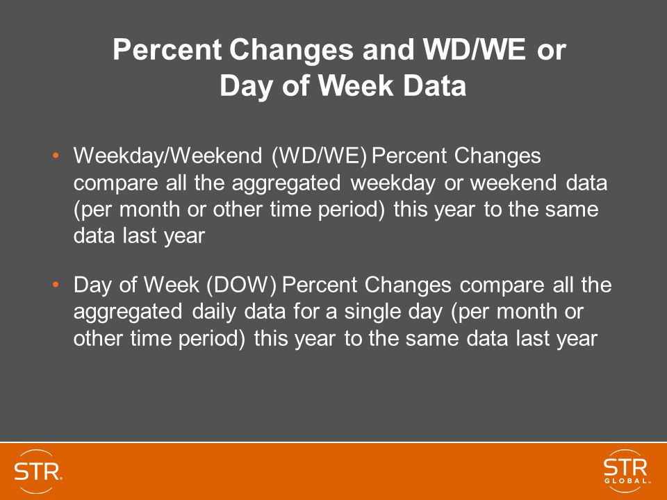 Percent Changes and WD/WE or Day of Week Data Weekday/Weekend (WD/WE) Percent Changes compare all the aggregated weekday or weekend data (per month or