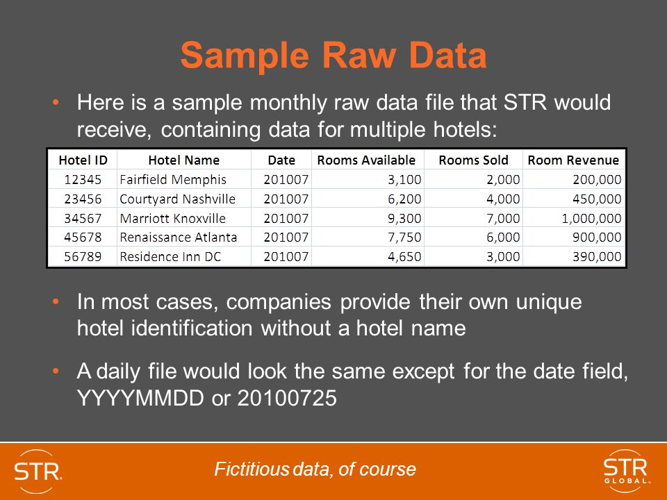 Sample Raw Data Here is a sample monthly raw data file that STR would receive, containing data for multiple hotels: In most cases, companies provide t