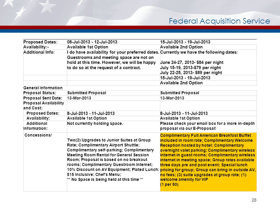 Federal Acquisition Service Proposed Dates:08-Jul-2013 - 12-Jul-201315-Jul-2013 - 19-Jul-2013 Availability:-Available 1st OptionAvailable 2nd Option A