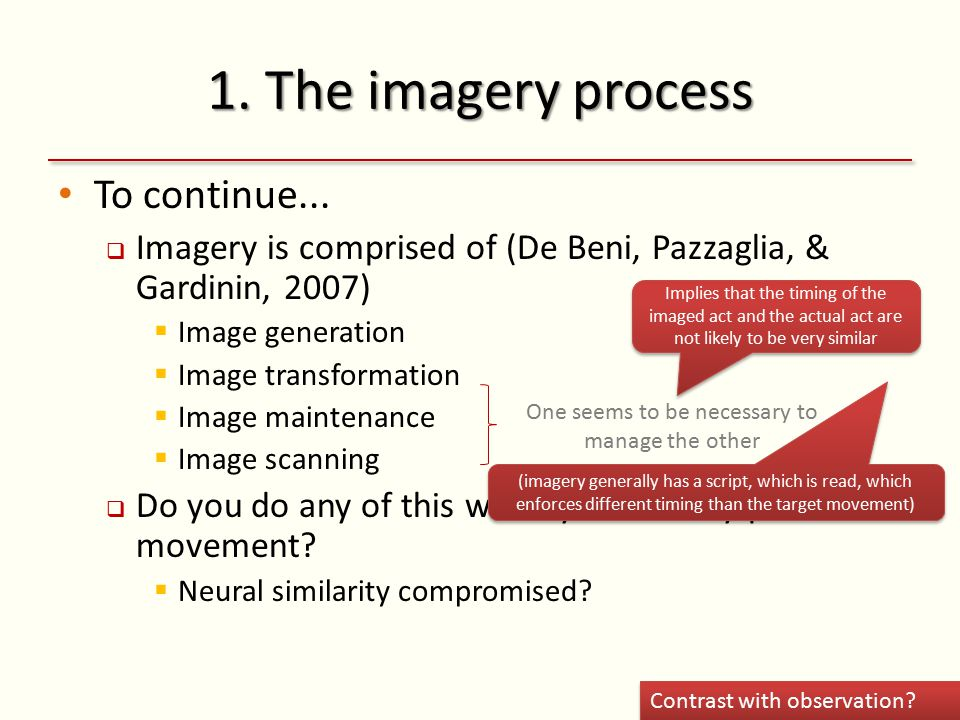 1. The imagery process To continue...