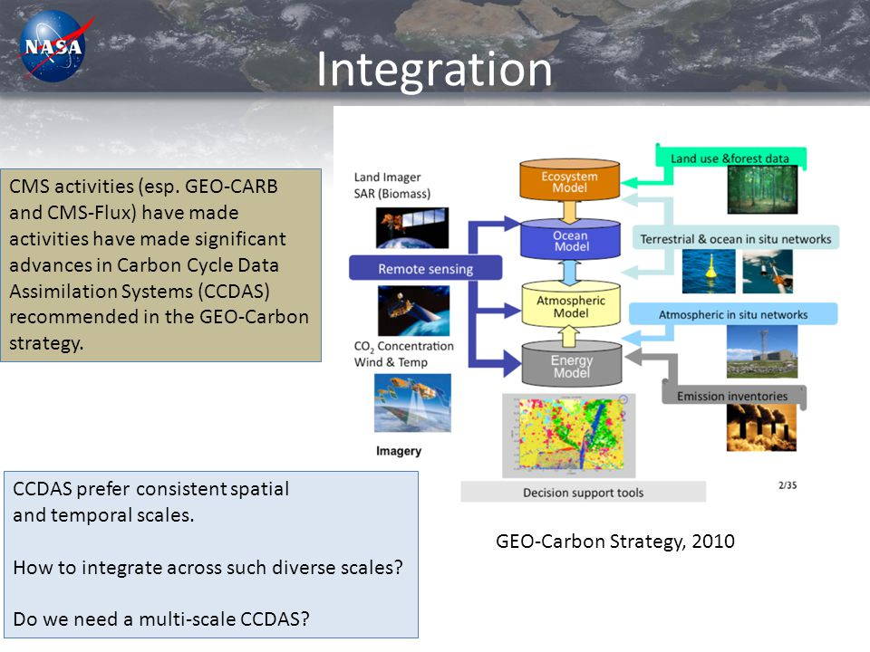 Integration GEO-Carbon Strategy, 2010 CMS activities (esp.