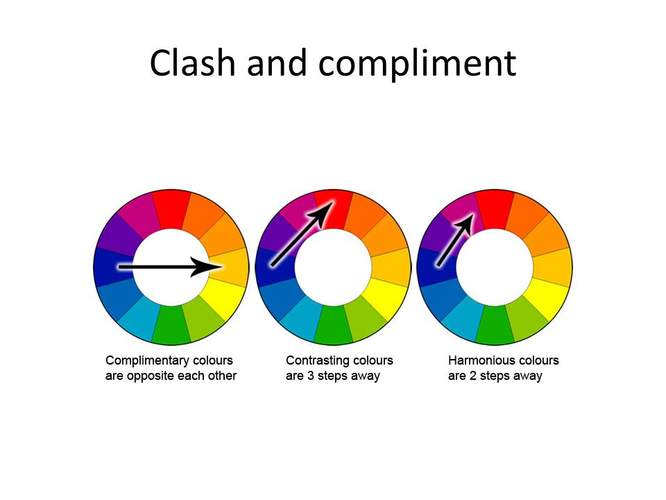Clash and compliment