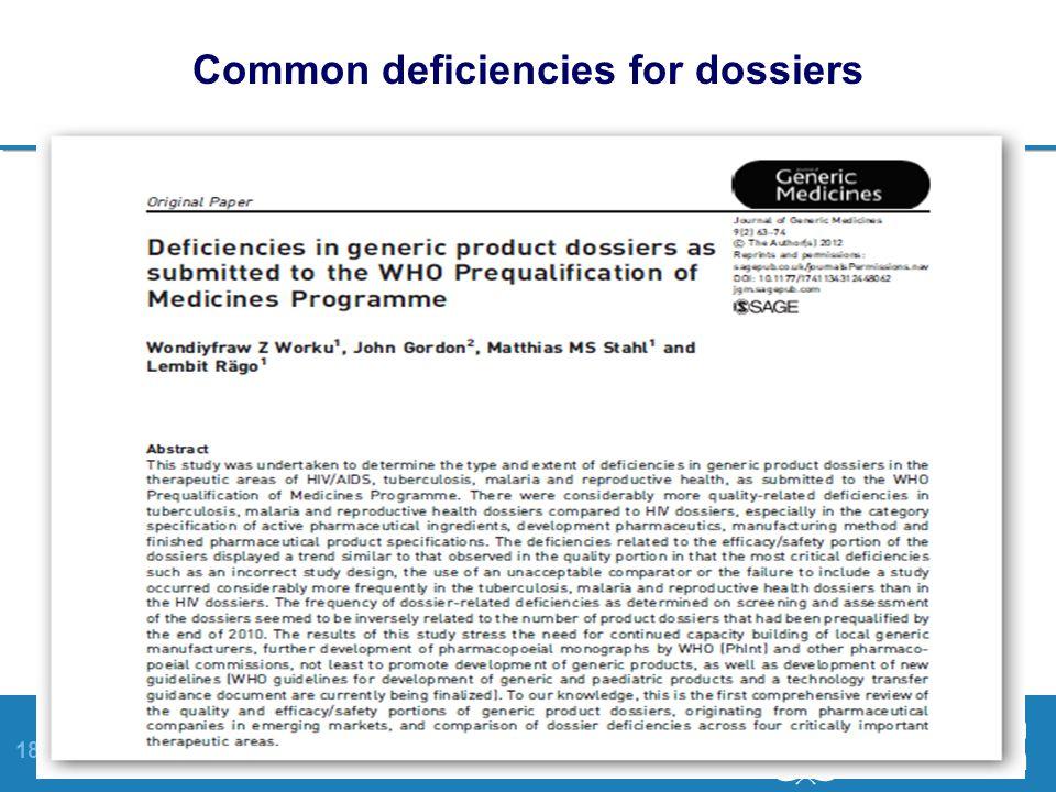 18 | Common deficiencies for dossiers