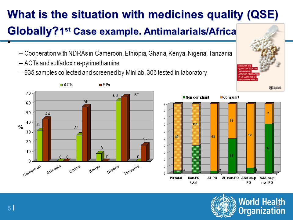 5 |5 | What is the situation with medicines quality (QSE) Globally.