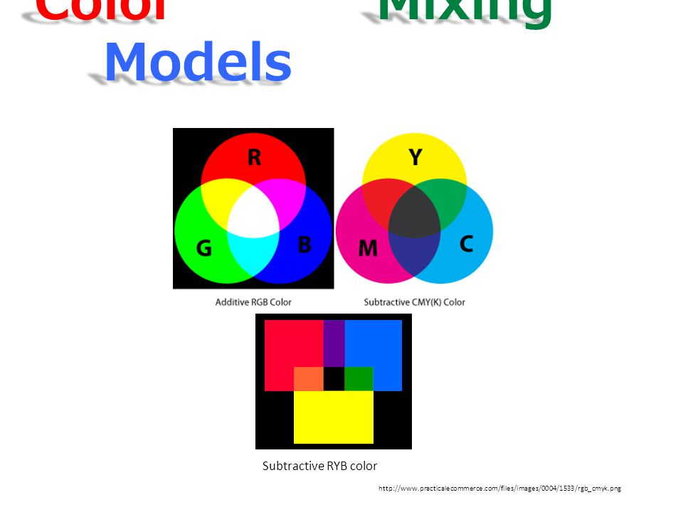Color Mixing Models http://www.practicalecommerce.com/files/images/0004/1533/rgb_cmyk.png Subtractive RYB color