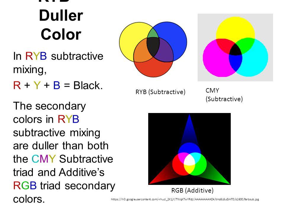 RYB = Duller Color RYB (Subtractive) CMY (Subtractive) RGB (Additive) https://lh3.googleusercontent.com/-rhucl_2K1jY/TWqXTwYRdjI/AAAAAAAAHZ4/tmz6L6uGm