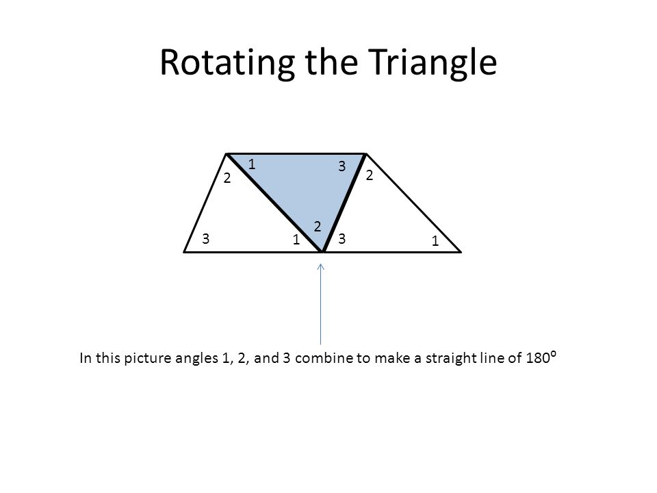Rotating the Triangle 1 2 3 1 2 3 3 1 2 In this picture angles 1, 2, and 3 combine to make a straight line of 180⁰