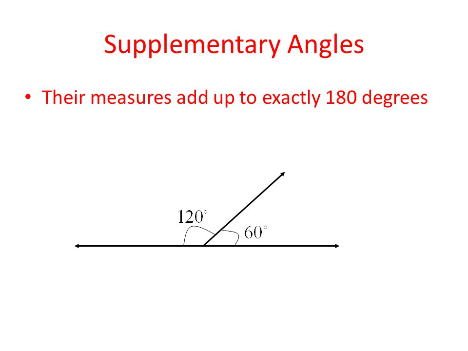 Supplementary Angles Their measures add up to exactly 180 degrees