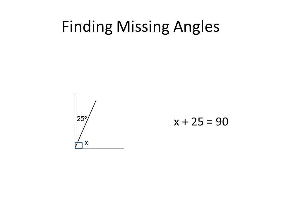 Finding Missing Angles 25º x x + 25 = 90