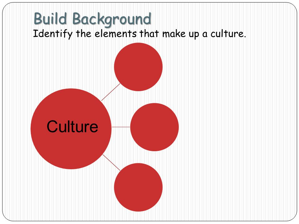 Build Background Build Background Identify the elements that make up a culture. Culture