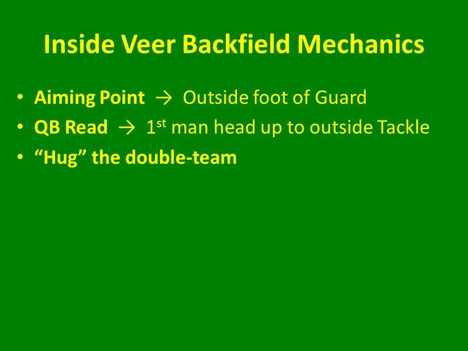 Inside Veer Backfield Mechanics Aiming Point → Outside foot of Guard QB Read → 1 st man head up to outside Tackle Hug the double-team