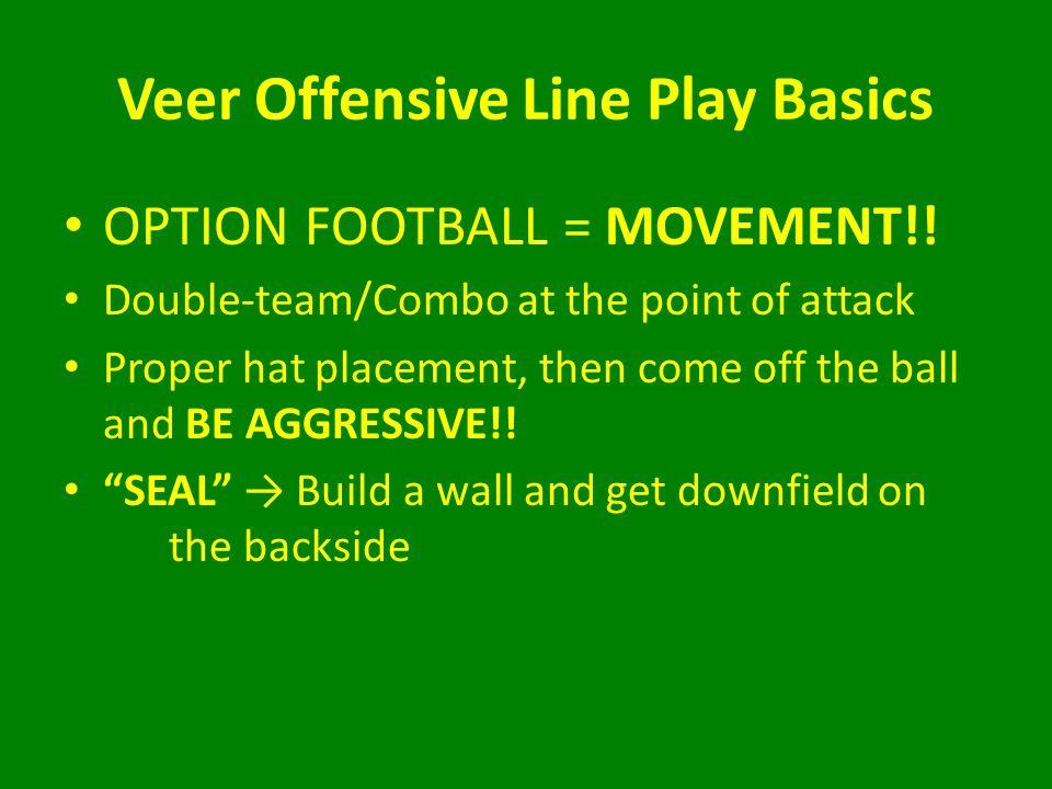 Veer Offensive Line Play Basics OPTION FOOTBALL = MOVEMENT!.