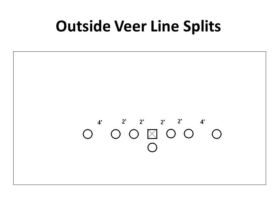 Outside Veer Line Splits