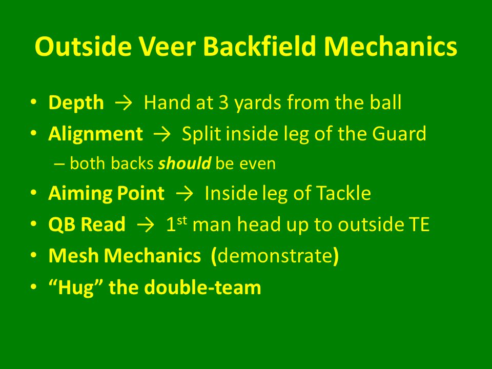 Outside Veer Backfield Mechanics Depth → Hand at 3 yards from the ball Alignment → Split inside leg of the Guard – both backs should be even Aiming Point → Inside leg of Tackle QB Read → 1 st man head up to outside TE Mesh Mechanics (demonstrate) Hug the double-team
