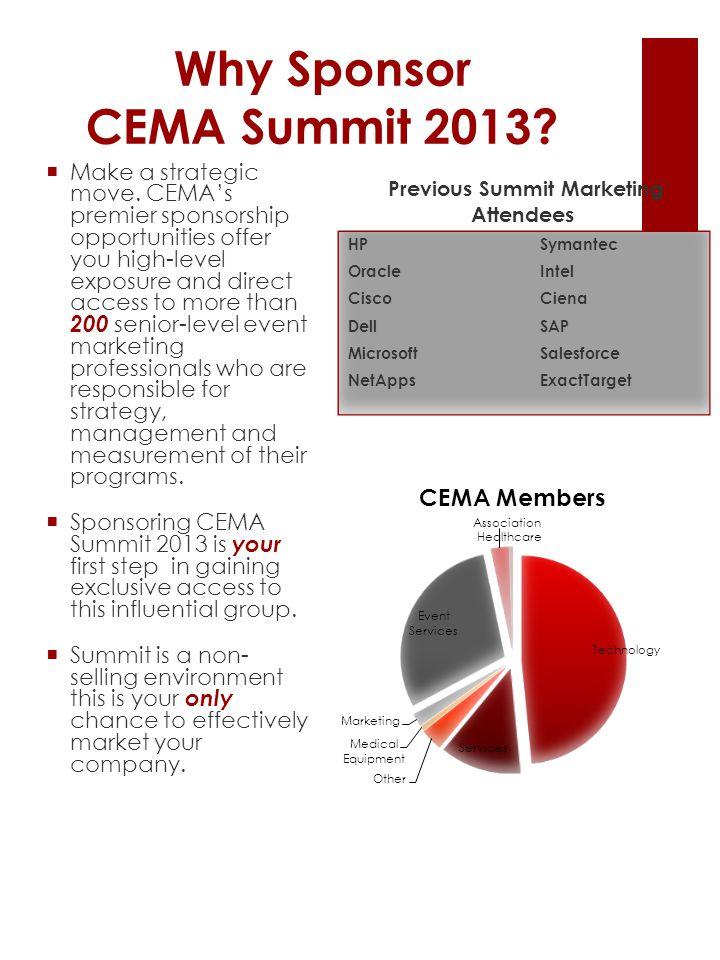 Why Sponsor CEMA Summit 2013? Previous Summit Marketing Attendees HPSymantec OracleIntel CiscoCiena DellSAP MicrosoftSalesforce NetAppsExactTarget  M