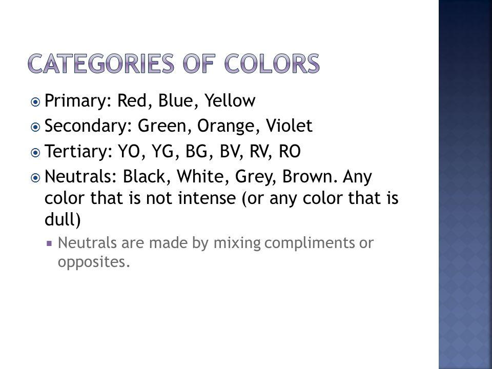  Primary: Red, Blue, Yellow  Secondary: Green, Orange, Violet  Tertiary: YO, YG, BG, BV, RV, RO  Neutrals: Black, White, Grey, Brown.