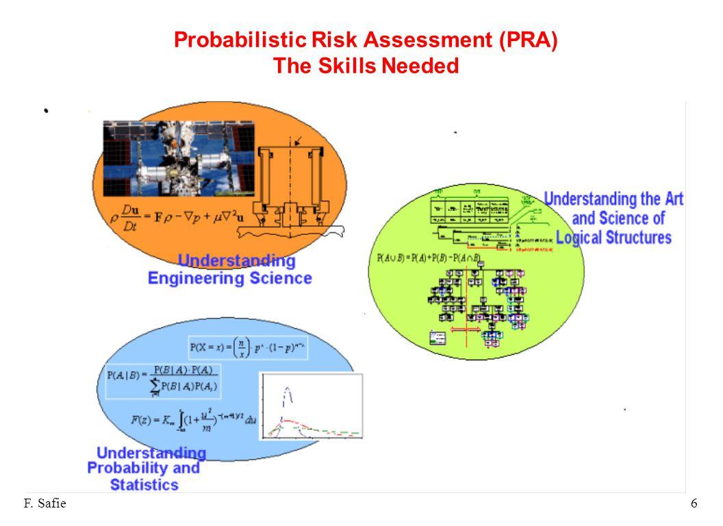 Probabilistic Risk Assessment (PRA) The Skills Needed F. Safie6