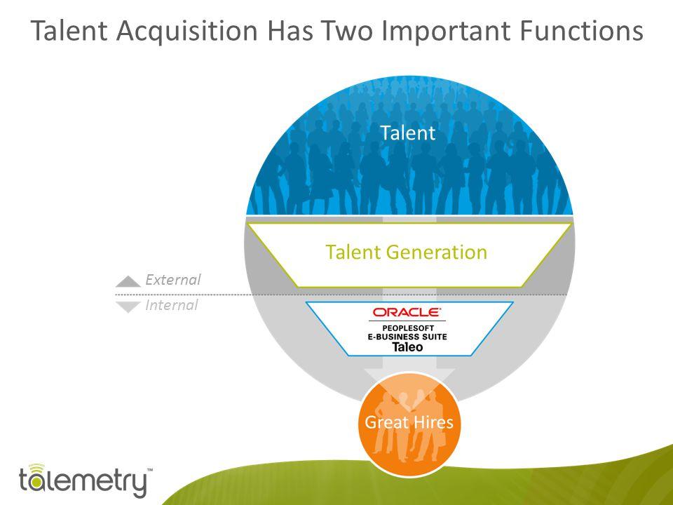 Talent Acquisition Has Two Important Functions Talent Talent Generation External Internal