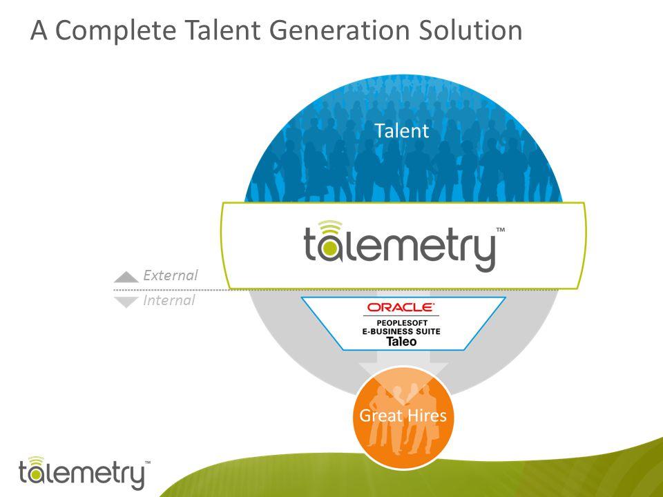 A Complete Talent Generation Solution Talent External Internal