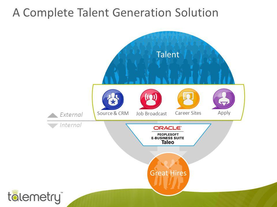 Talent Talent Generation External Internal Source & CRM Job Broadcast Career Sites Apply A Complete Talent Generation Solution Talent