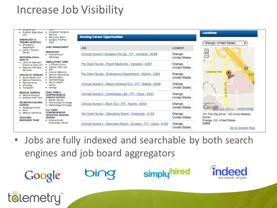 Increase Job Visibility Jobs are fully indexed and searchable by both search engines and job board aggregators