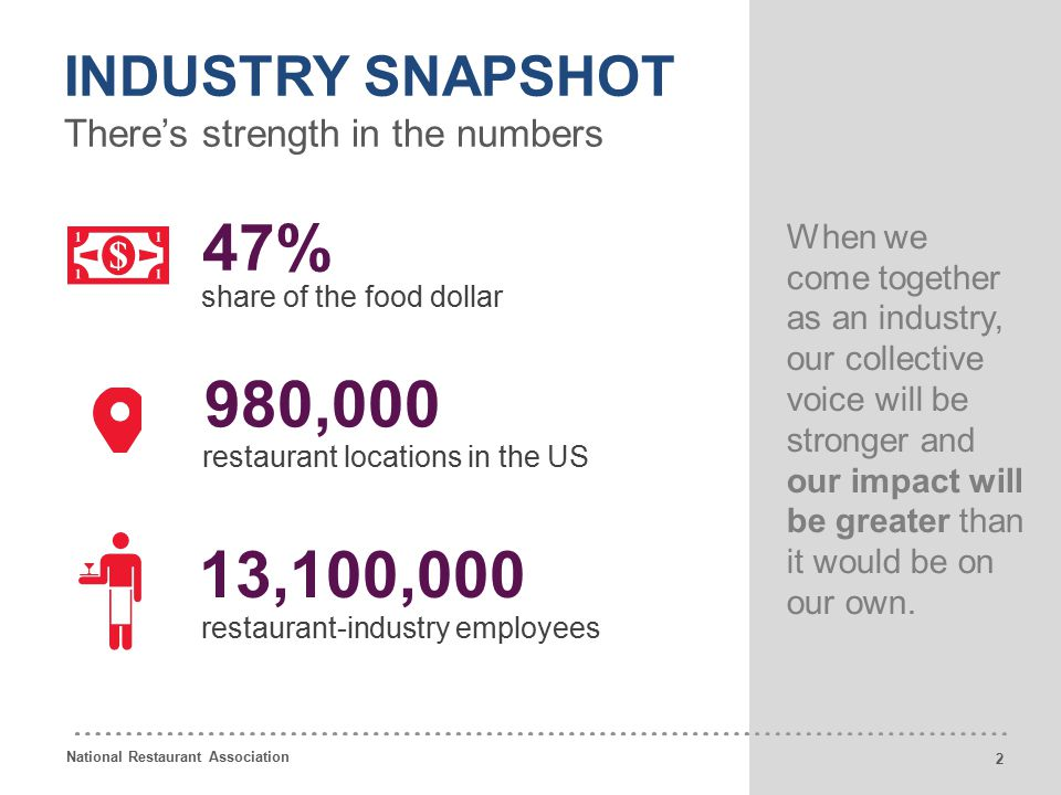 National Restaurant Association 4 47% INDUSTRY SNAPSHOT There's strength in the numbers restaurant locations in the US restaurant-industry employees 980,000 13,100,000 When we come together as an industry, our collective voice will be stronger and our impact will be greater than it would be on our own.