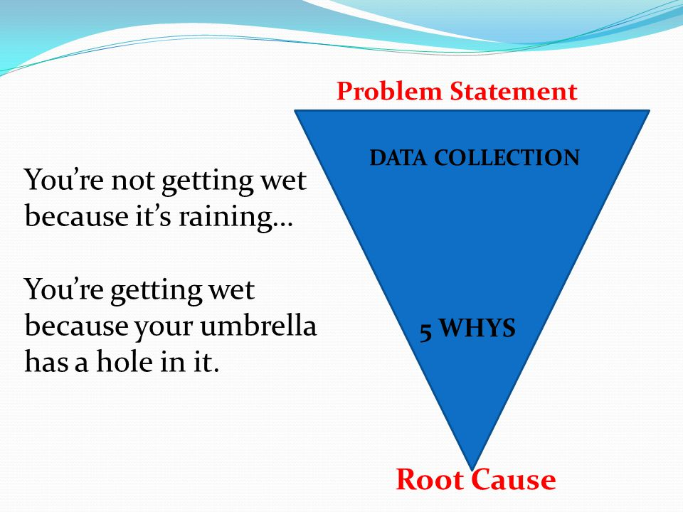 5 WHYS DATA COLLECTION You're not getting wet because it's raining… You're getting wet because your umbrella has a hole in it. Problem Statement Root
