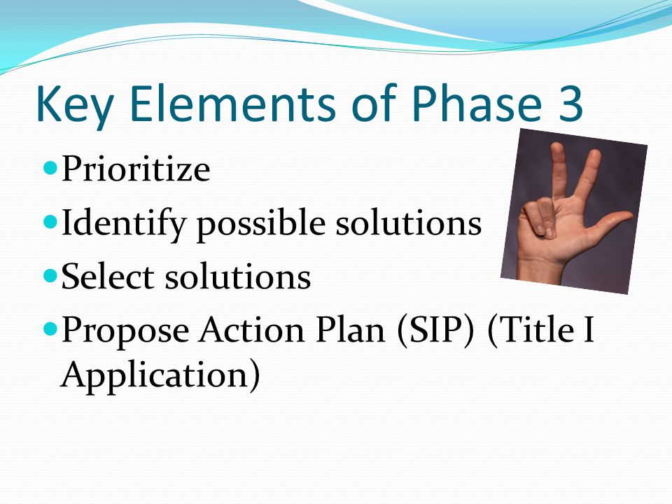 Key Elements of Phase 3 Prioritize Identify possible solutions Select solutions Propose Action Plan (SIP) (Title I Application)