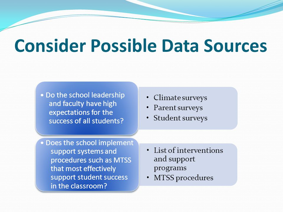Consider Possible Data Sources Climate surveys Parent surveys Student surveys Do the school leadership and faculty have high expectations for the succ