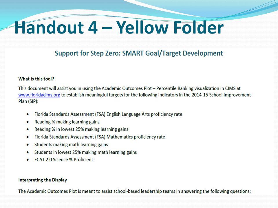 Handout 4 – Yellow Folder