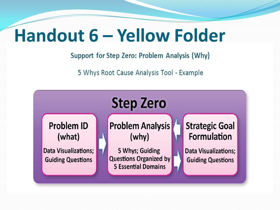 Handout 6 – Yellow Folder
