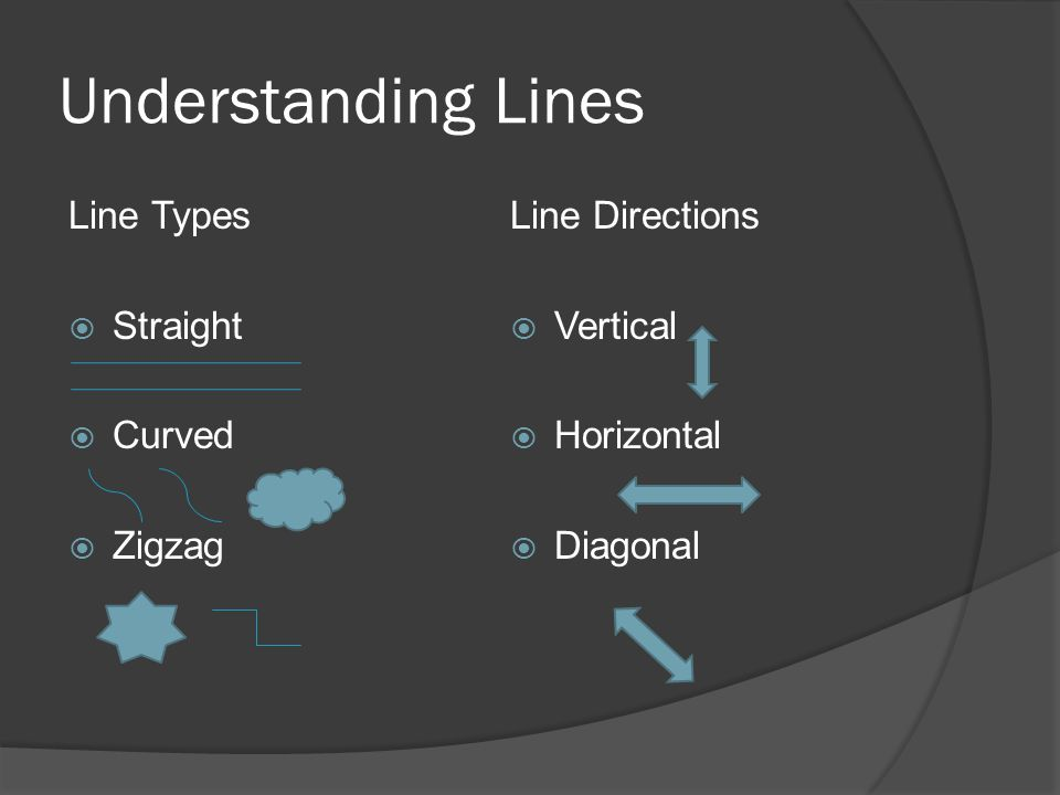 Understanding Lines Line Types  Straight  Curved  Zigzag Line Directions  Vertical  Horizontal  Diagonal