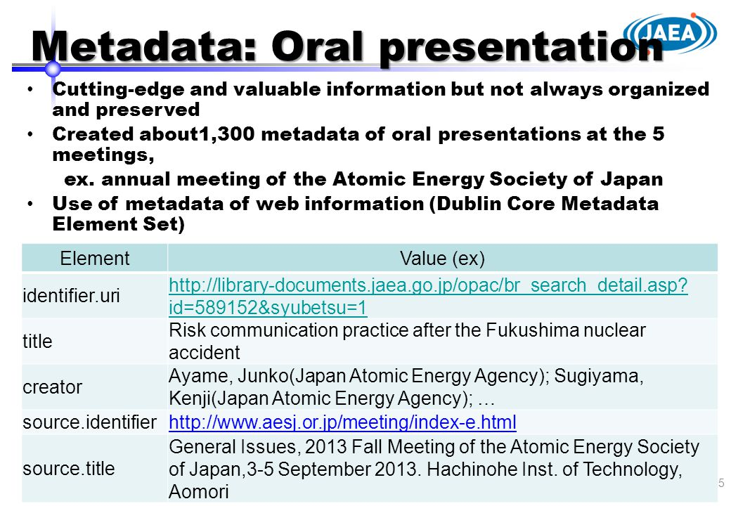Metadata: Oral presentation 15 Element Value (ex) identifier.uri http://library-documents.jaea.go.jp/opac/br_search_detail.asp.
