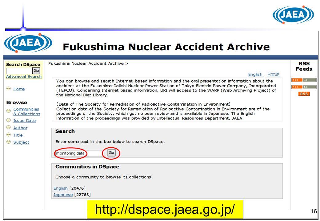 16 http://dspace.jaea.go.jp/
