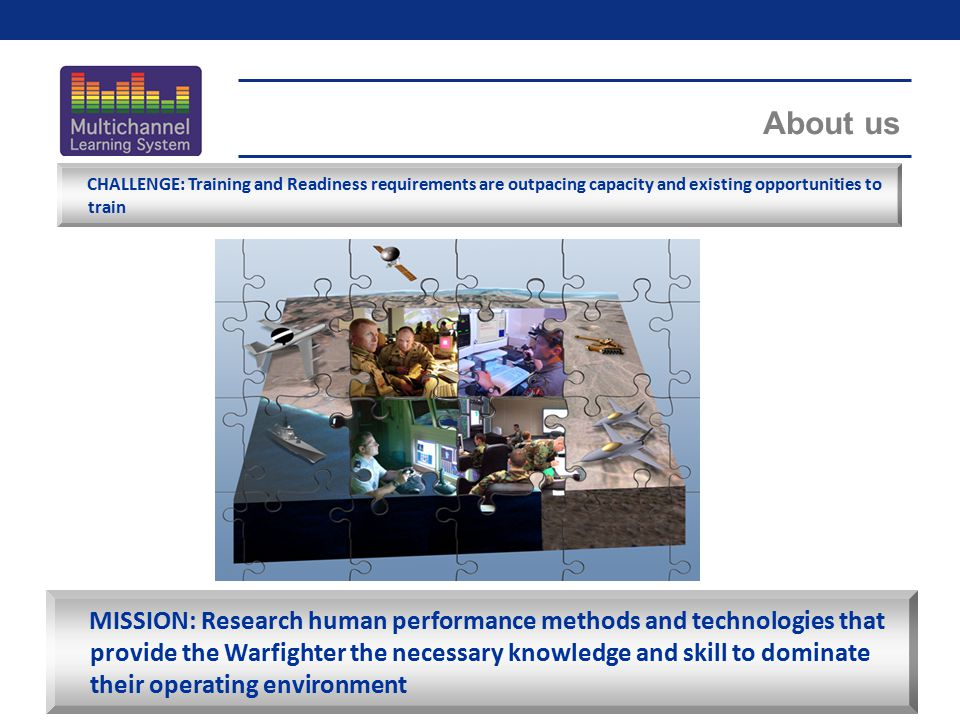 LVC Definitions Live Live – human beings operating actual operational weapons system, in a typical combat environment or training scenario Virtual – real people operating simulators of any kind (i.e., a tank driver in a sim, a JTAC in a dome, or simulated AOC Constructive – computer generated entities, weapons, systems used to enhance the training environment Virtual Constructive