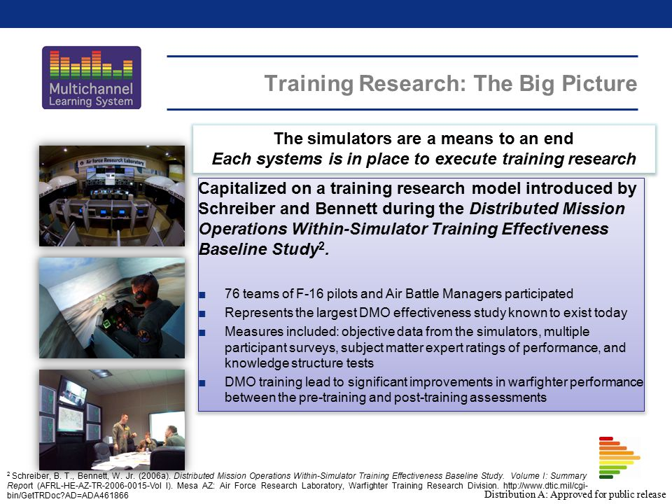 Training Research: The Big Picture Capitalized on a training research model introduced by Schreiber and Bennett during the Distributed Mission Operati