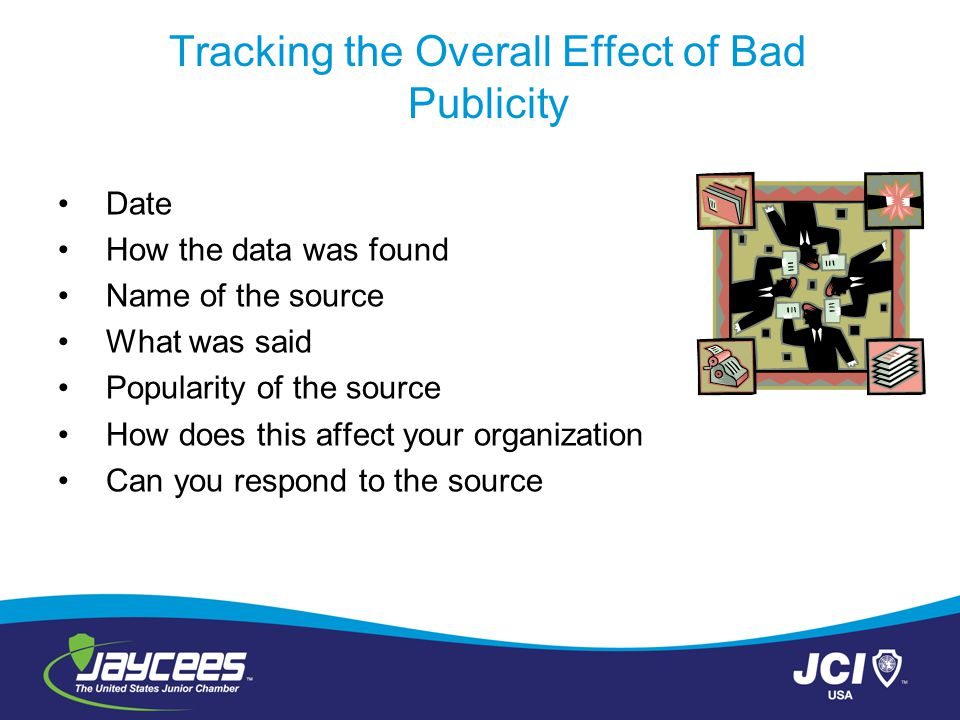 Tracking the Overall Effect of Bad Publicity Date How the data was found Name of the source What was said Popularity of the source How does this affect your organization Can you respond to the source
