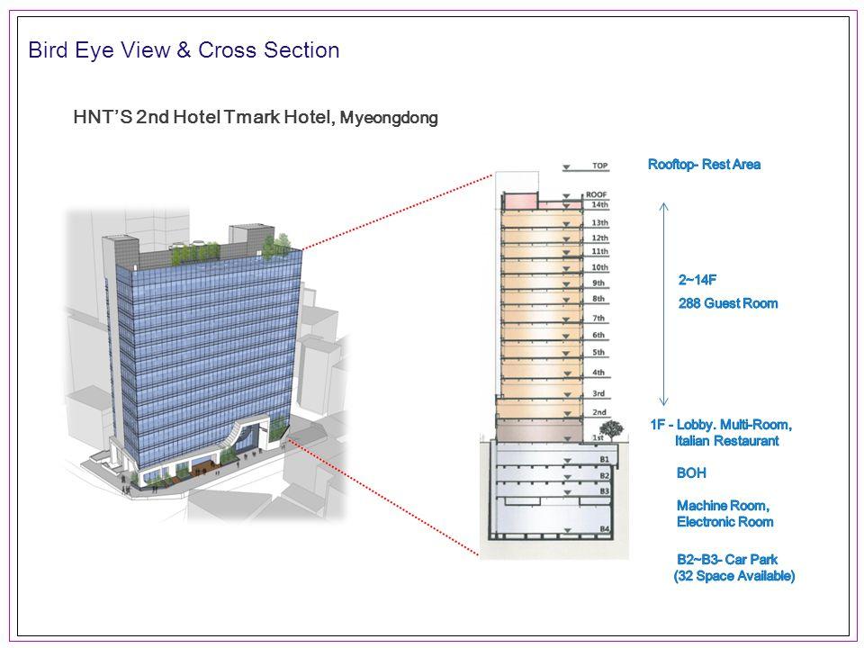 Bird Eye View & Cross Section HNT'S 2nd Hotel Tmark Hotel, Myeongdong