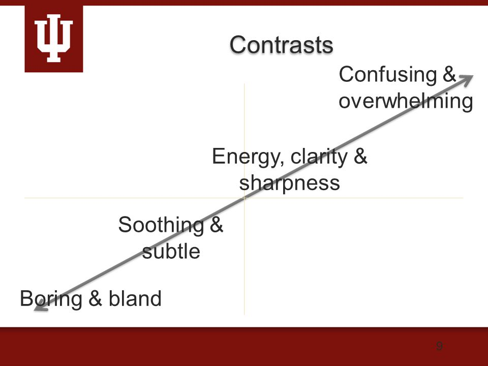 Contrasts 9 Energy, clarity & sharpness Confusing & overwhelming Soothing & subtle Boring & bland