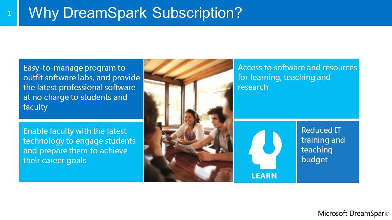 DreamSpark Subscription Offering Audiences K-12Higher Education (tech dept.