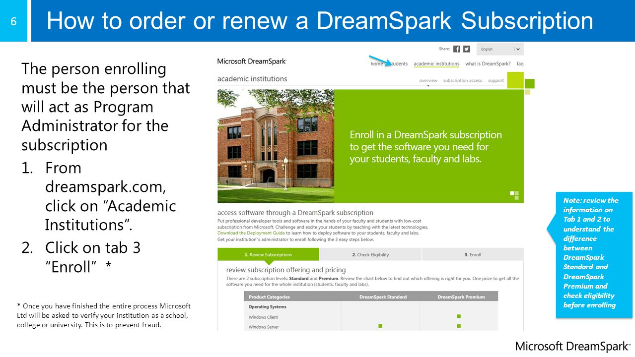 Academic Institution Subscription Access Administrators can access their MSDN Subscription Portal and their Electronic License Management System (ELMS) Webstore (if they deployed one) at any time through the academic institutions Subscription Access https://www.dreamspark.com/Institut ion/Access.aspx https://www.dreamspark.com/Institut ion/Access.aspx Remember: MSDN Subscription Portal access if only for administrators, not for students.