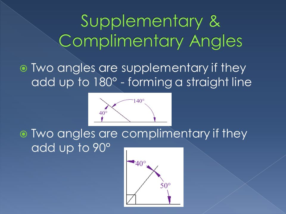  In terior angles are in side of the shape  Ex terior angles are formed when a line of a shape is ex tended