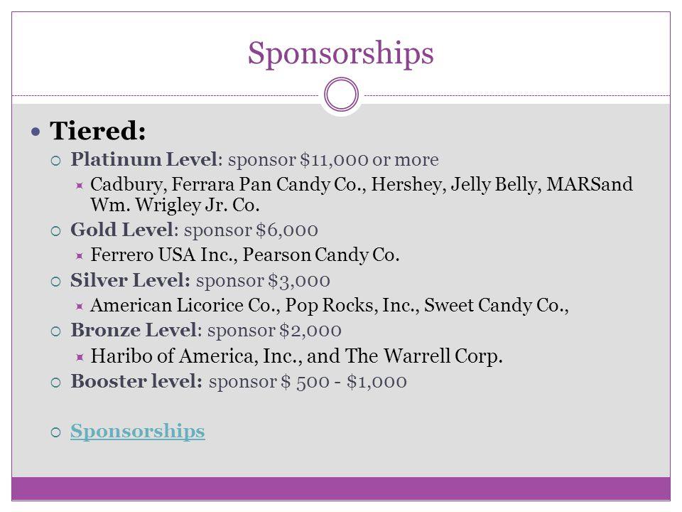 Sponsorships Tiered:  Platinum Level: sponsor $11,000 or more  Cadbury, Ferrara Pan Candy Co., Hershey, Jelly Belly, MARSand Wm.