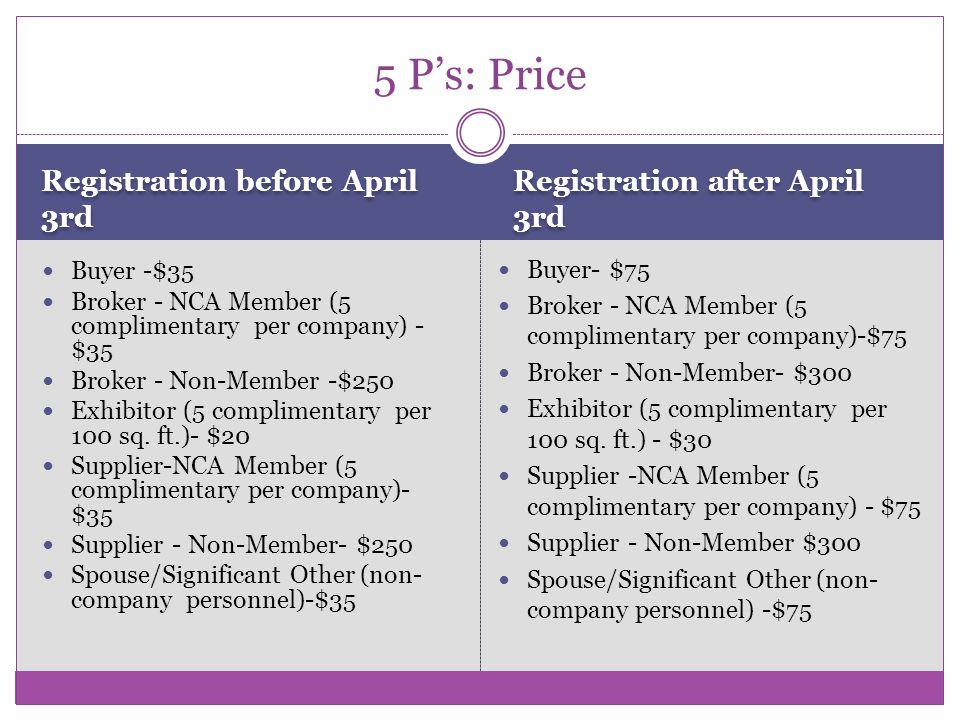 Registration before April 3rd Registration after April 3rd Buyer- $75 Broker - NCA Member (5 complimentary per company)-$75 Broker - Non-Member- $300 Exhibitor (5 complimentary per 100 sq.