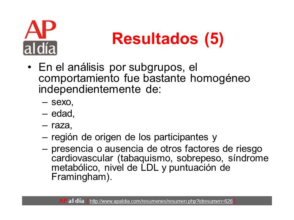 AP al día [ http://www.apaldia.com/resumenes/resumen.php?idresumen=626 ] Resultados (4) P<0,00001 Evolución de los principales resultados P=0,02