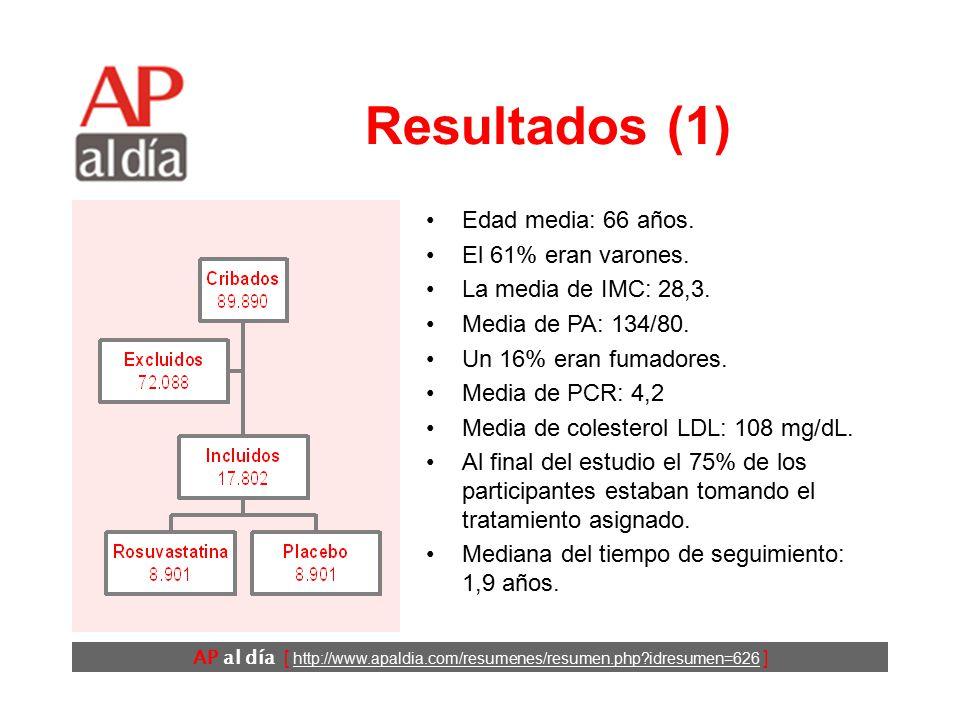 AP al día [ http://www.apaldia.com/resumenes/resumen.php?idresumen=626 ] Diseño (4) Variables de resultado: –Principal.