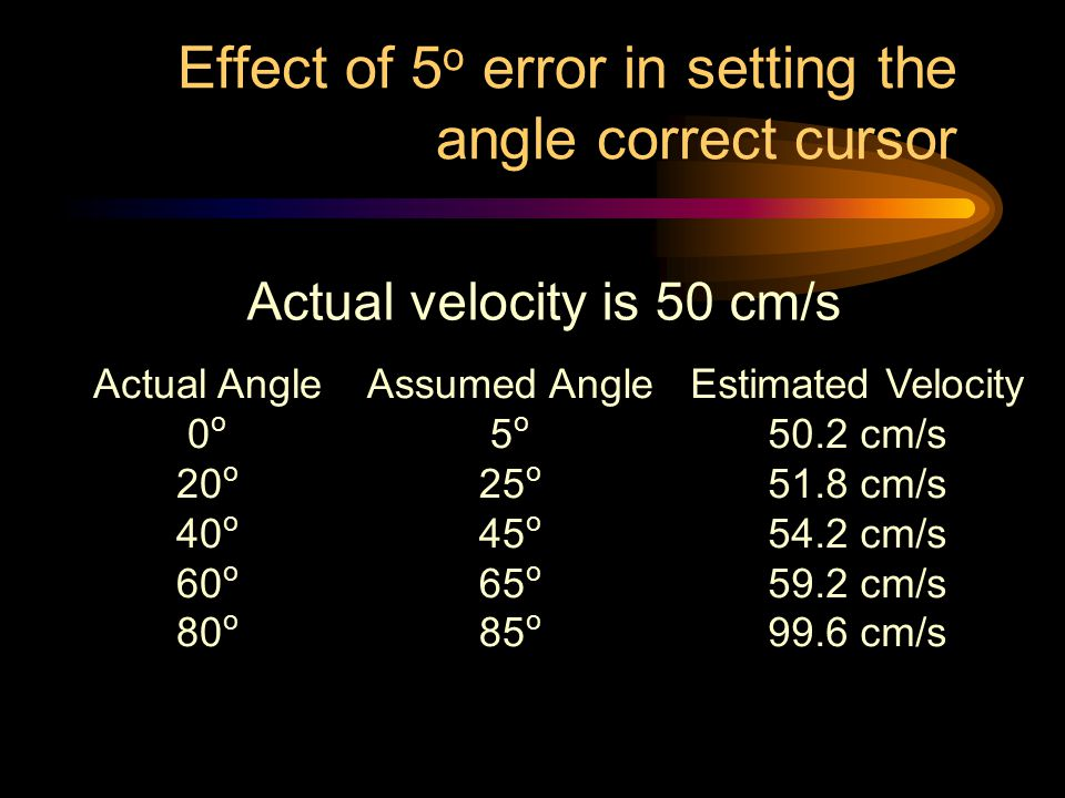 Effect of 5 o error in setting the angle correct cursor Actual Angle 0 o 20 o 40 o 60 o 80 o Assumed Angle 5 o 25 o 45 o 65 o 85 o Estimated Velocity