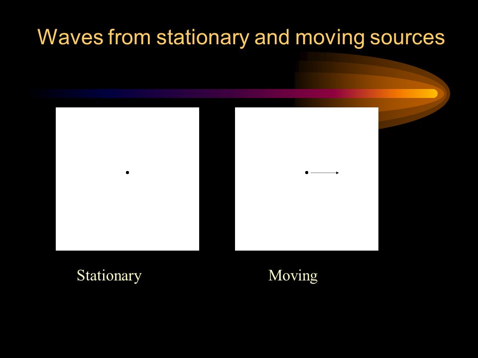 Waves from stationary and moving sources StationaryMoving