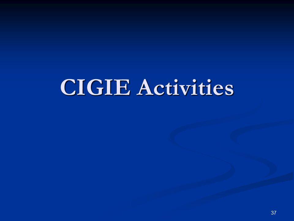 CIGIE Activities 37